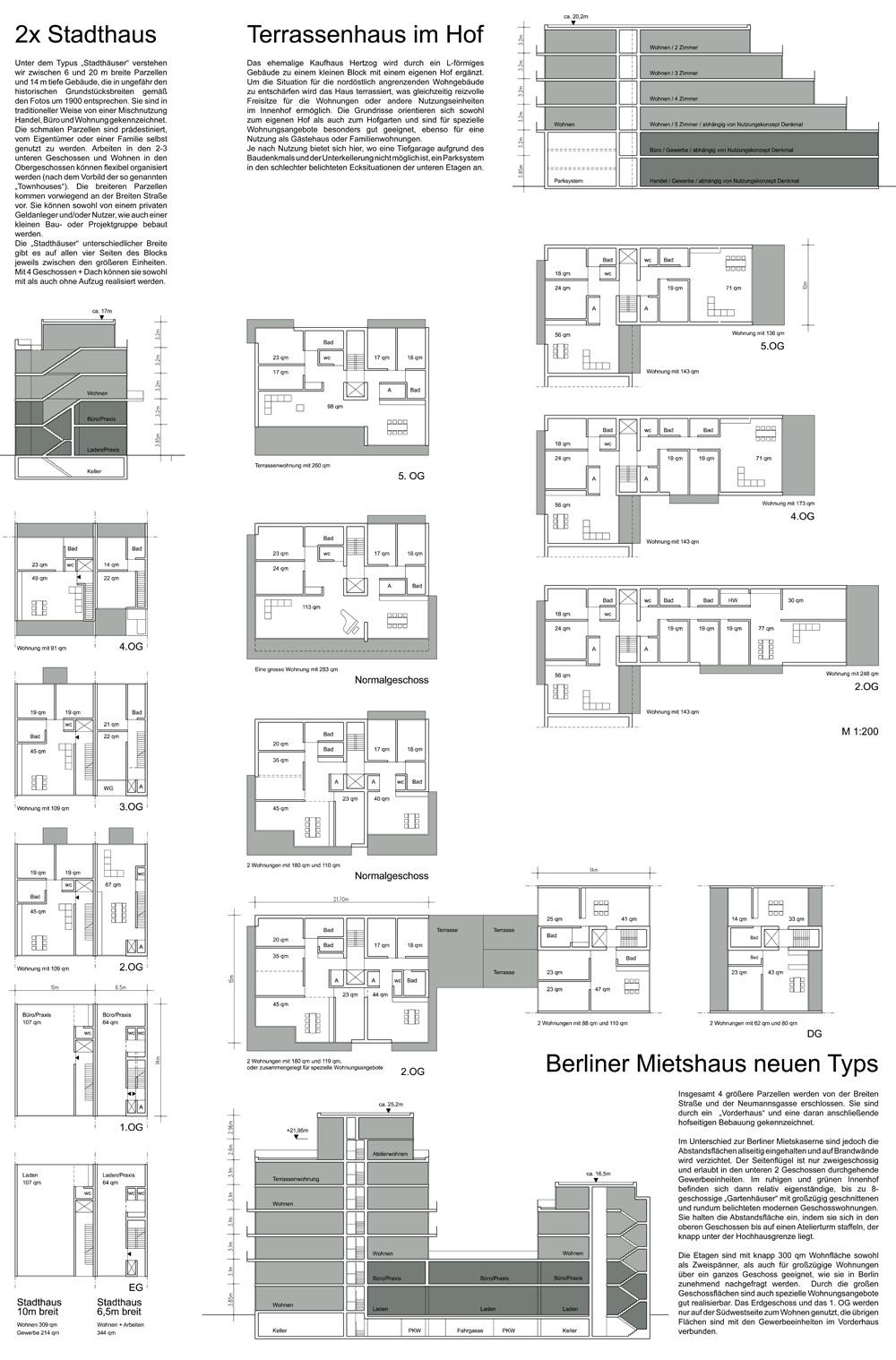 MA-breite-strasse-layout-wohnen